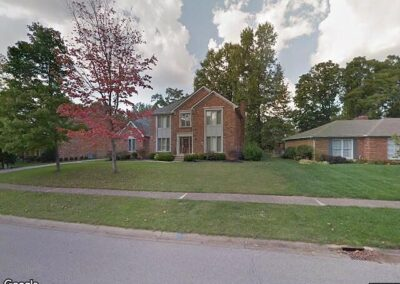 Louisville, KY 40242