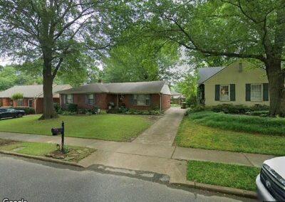 Memphis, TN 38117